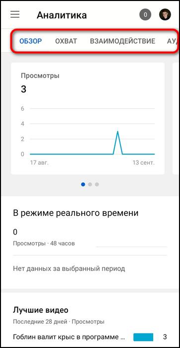 Вкладки аналитики в мобильном приложении